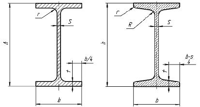 Виды балка двутавровая Металл-ДК